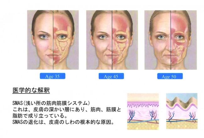 美容皮膚科の施術 (化妝品皮膚病的治療)